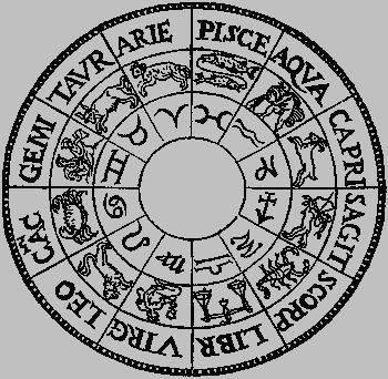The Zodiac by Barocius 1585