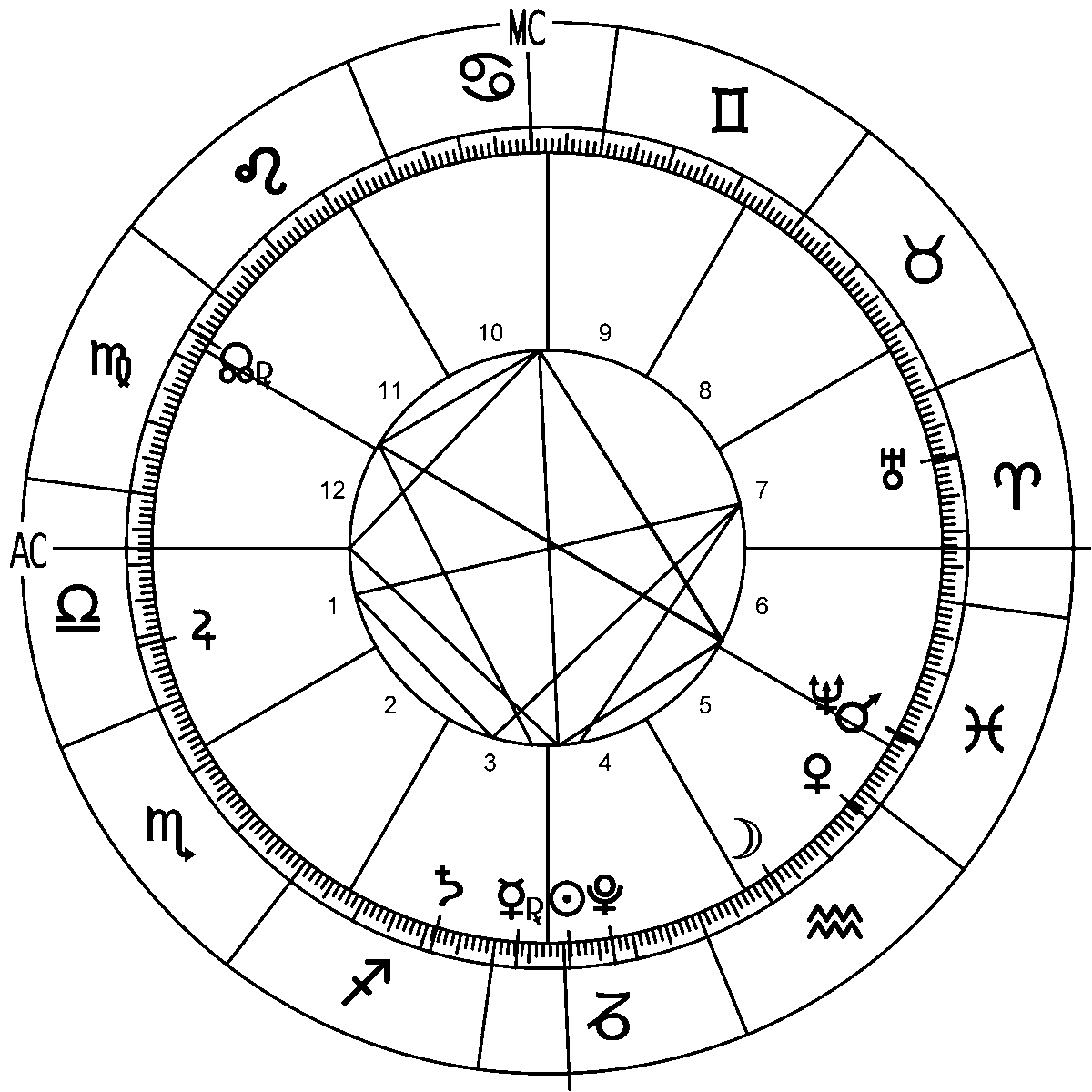 Leo 2017 horoscope zodiac sign astrology the complete 2017 world horoscope chart nvjuhfo Gallery