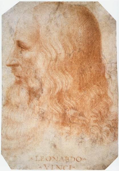 Birth Chart Leonardo Da Vinci Aries Zodiac Sign Astrology