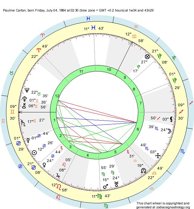 Birth Chart Pauline Carton (Cancer) - Zodiac Sign Astrology