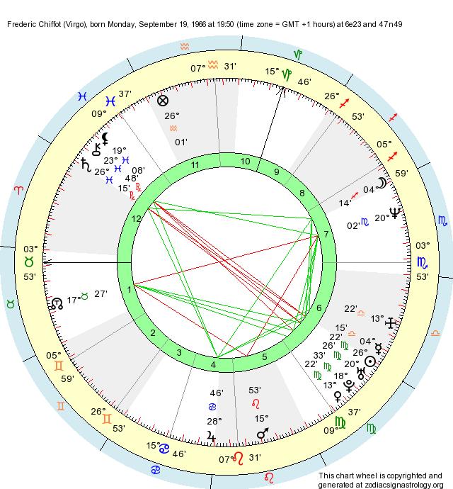 Birth Chart Frederic Chiffot (Virgo) - Zodiac Sign Astrology
