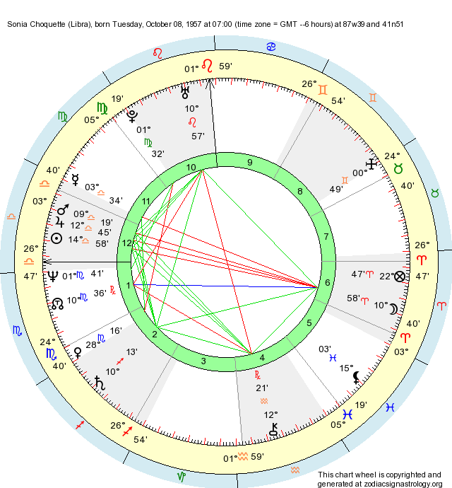 Birth Chart Sonia Choquette Libra Zodiac Sign Astrology
