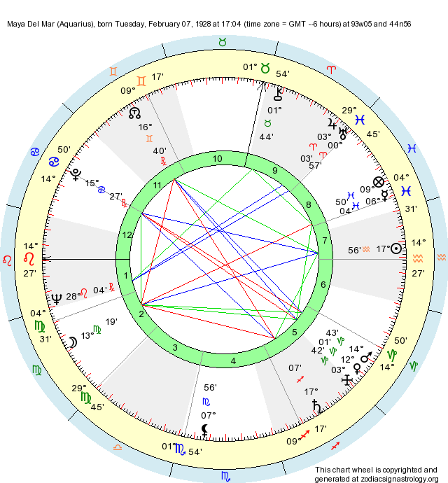 Birth Chart Maya Del Mar Aquarius Zodiac Sign Astrology