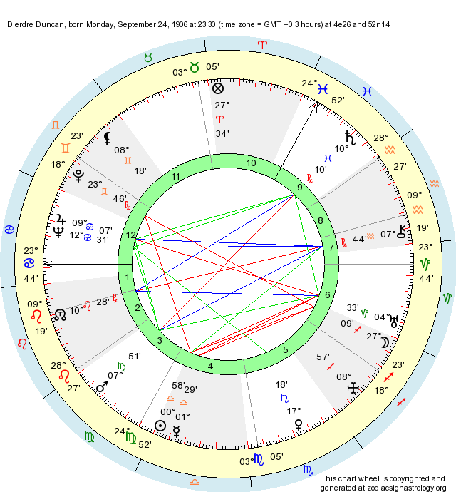 Birth Chart Dierdre Duncan (Libra) - Zodiac Sign Astrology