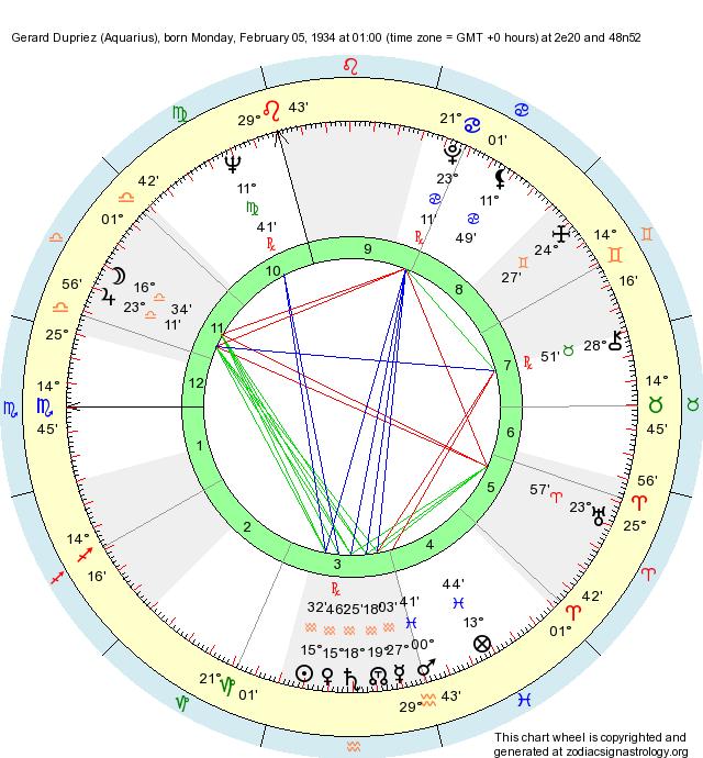 Birth Chart Gerard Dupriez (Aquarius) - Zodiac Sign Astrology