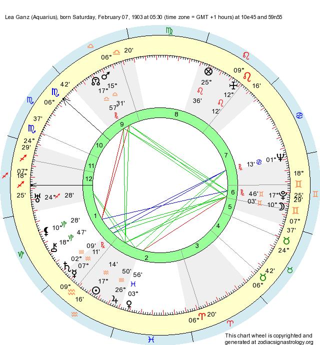 Birth Chart Lea Ganz (Aquarius) - Zodiac Sign Astrology