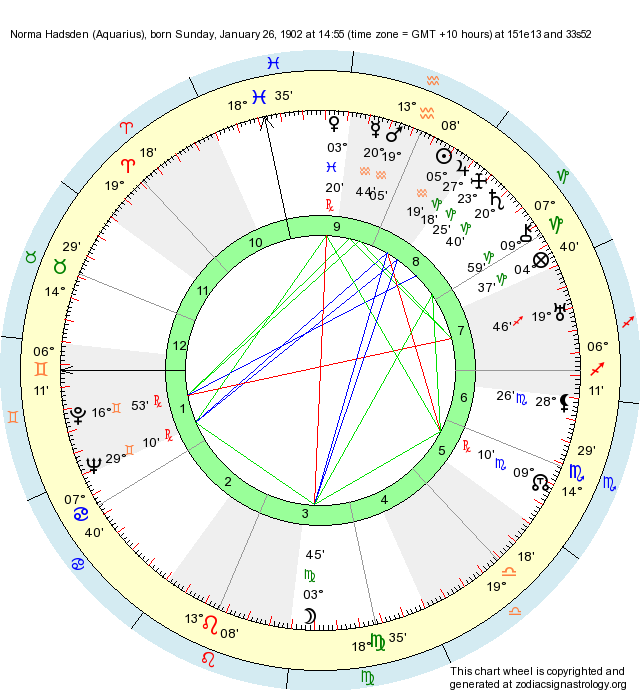 Birth Chart Norma Hadsden (Aquarius) - Zodiac Sign Astrology