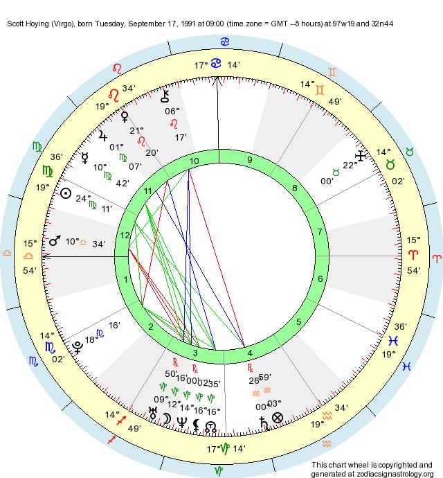 Birth Chart Scott Hoying (Virgo) - Zodiac Sign Astrology