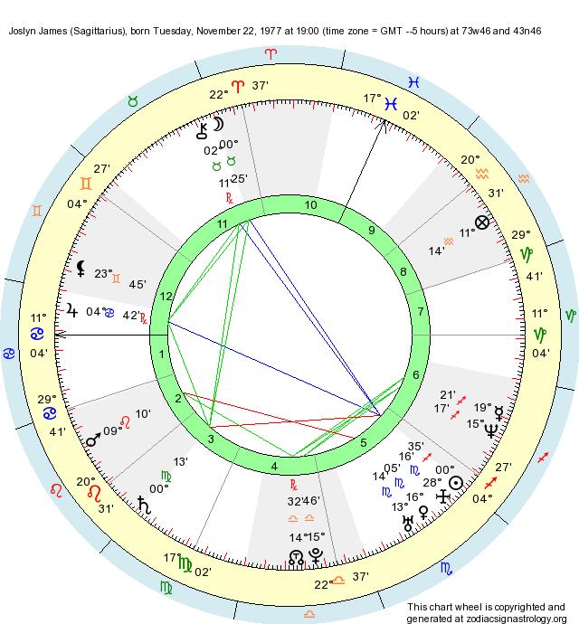 Birth Chart Joslyn James Sagittarius Zodiac Sign Astrology