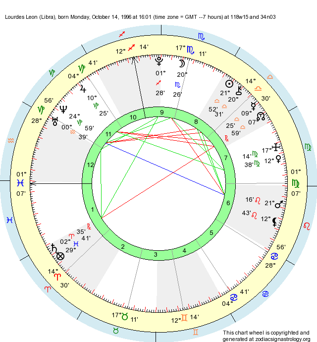 Birth Chart Lourdes Leon Libra Zodiac Sign Astrology