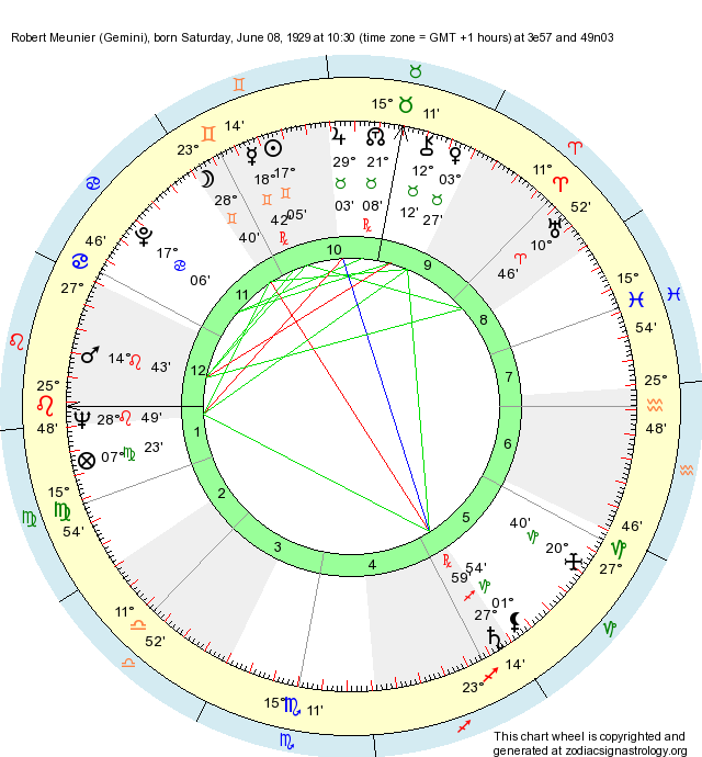 Birth Chart Robert Meunier (Gemini) - Zodiac Sign Astrology