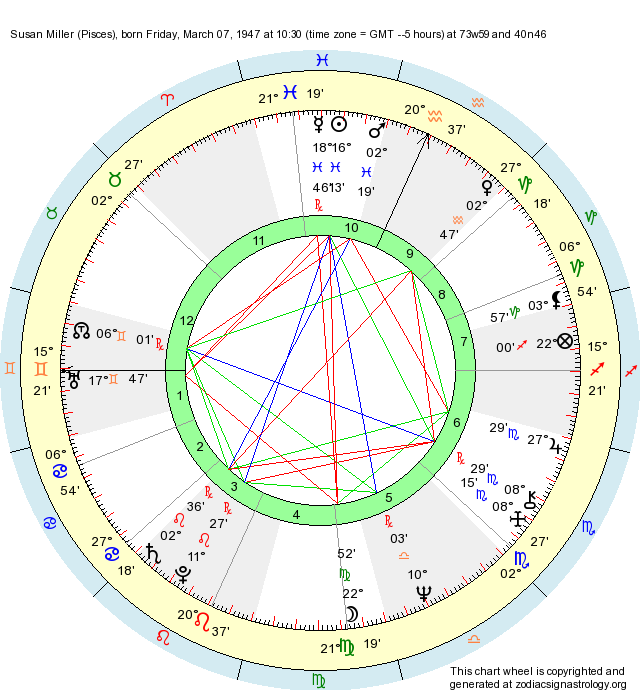Birth Chart Susan Miller (Pisces) - Zodiac Sign Astrology