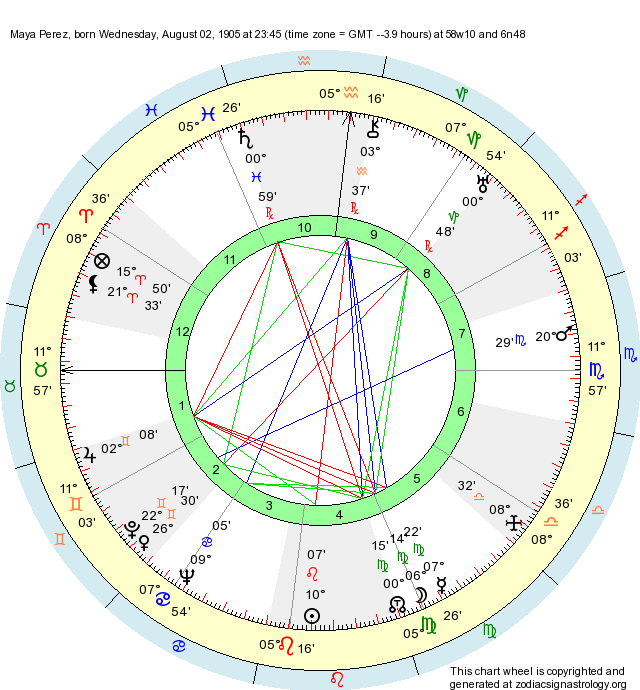 Birth Chart Maya Perez Leo Zodiac Sign Astrology