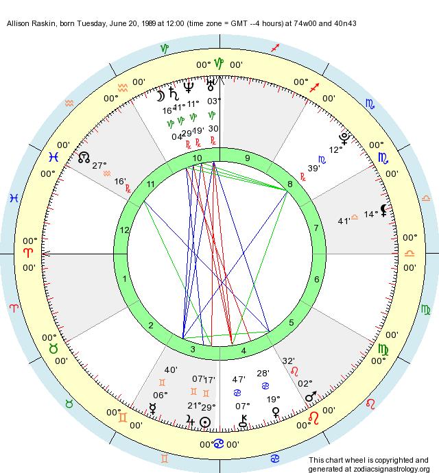 Birth Chart Allison Raskin (Gemini) - Zodiac Sign Astrology