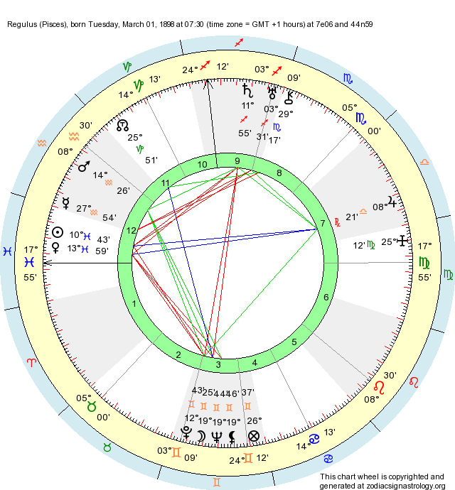 Birth chart regulus pisces zodiac sign astrology