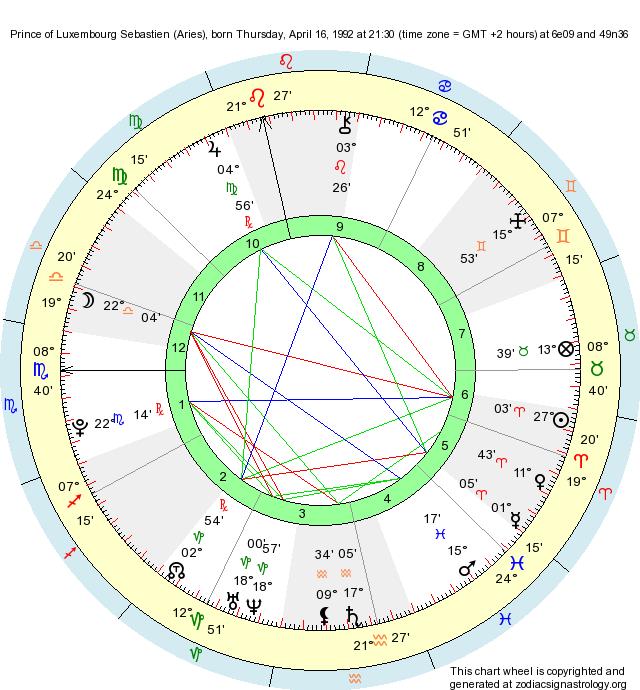 prince astrology chart