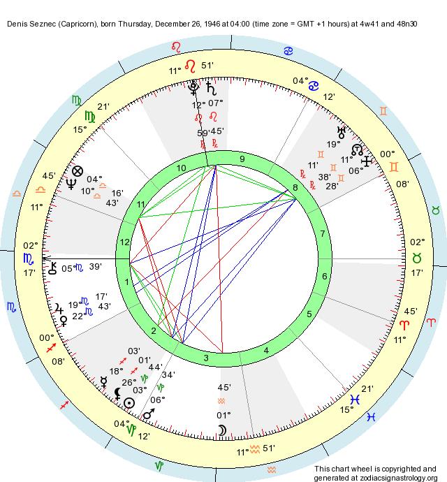 Birth Chart Denis Seznec (Capricorn) - Zodiac Sign Astrology