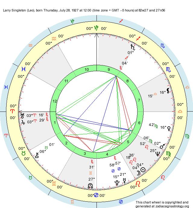 Birth Chart Larry Singleton Leo Zodiac Sign Astrology