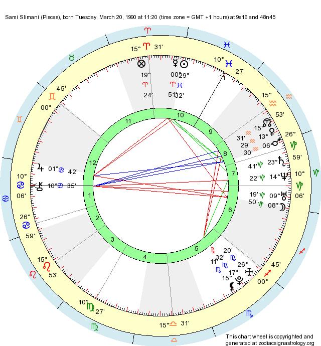 Birth Chart Sami Slimani (Pisces) - Zodiac Sign Astrology