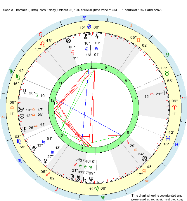 Birth Chart Sophia Thomalla Libra Zodiac Sign Astrology
