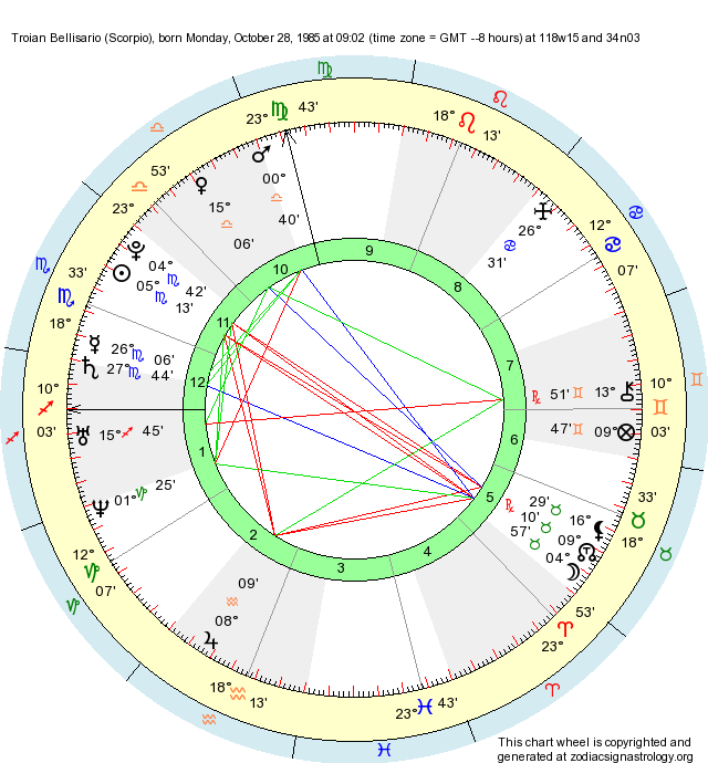 Birth Chart Troian Bellisario (Scorpio) - Zodiac Sign Astrology