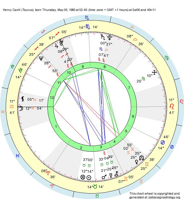 Birth Chart Henry Cavill (Taurus) - Zodiac Sign Astrology