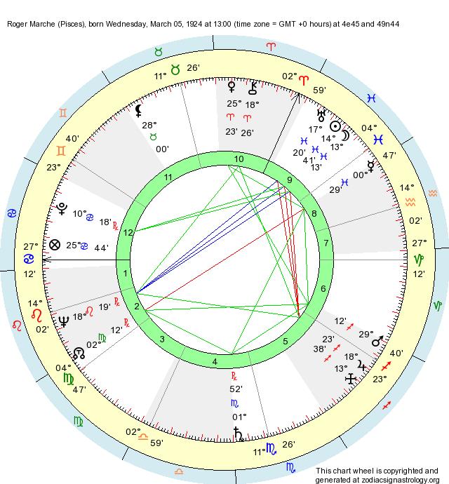horoscop sagittarius 6 marchie