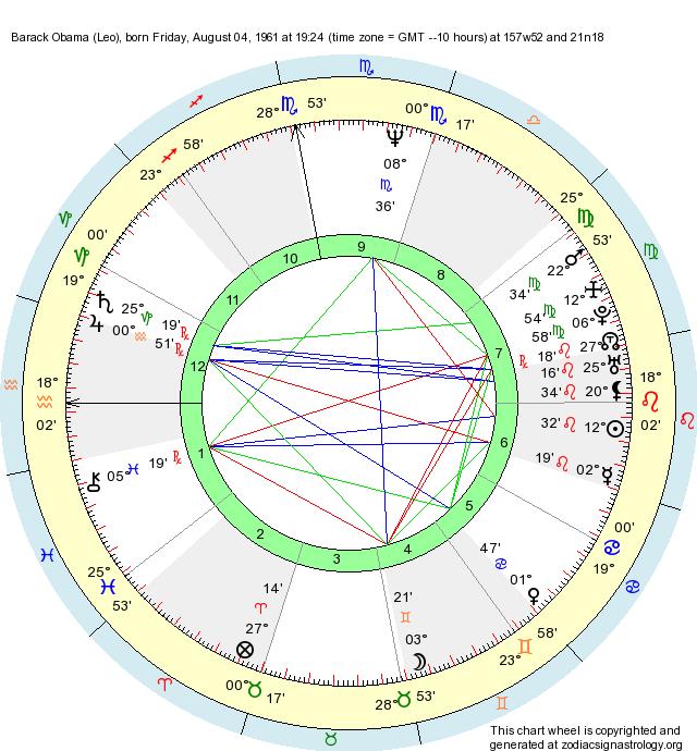 Birth Chart Barack Obama Leo Zodiac Sign Astrology