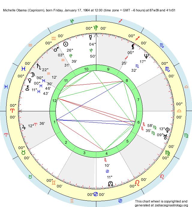 Birth Chart Michelle Obama Capricorn Zodiac Sign Astrology