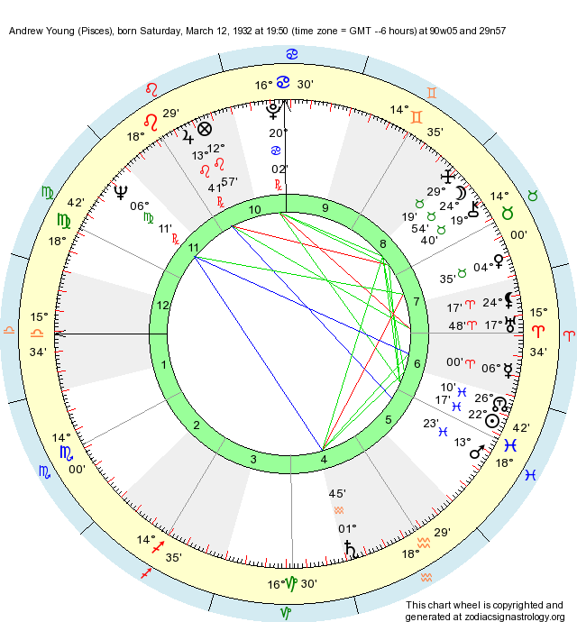 Birth Chart Andrew Young (Pisces) - Zodiac Sign Astrology