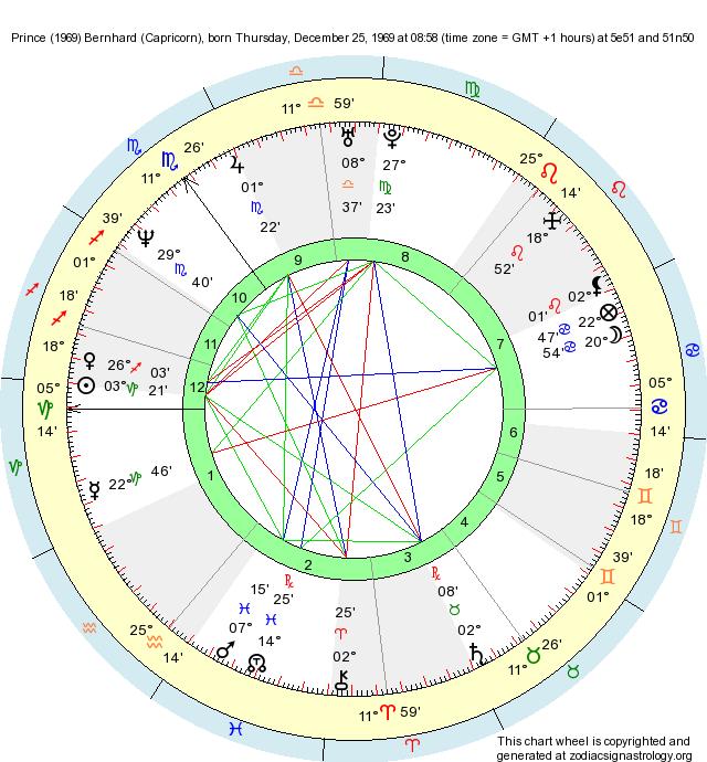 Birth Chart Prince 1969 Bernhard Capricorn Zodiac Sign Astrology