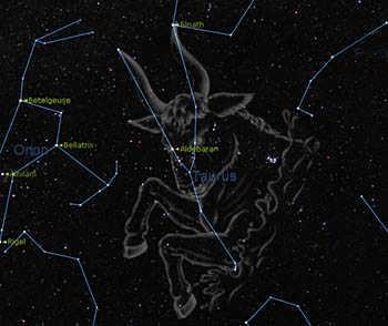 The Taurus Symbol - Zodiac Sign Astrology